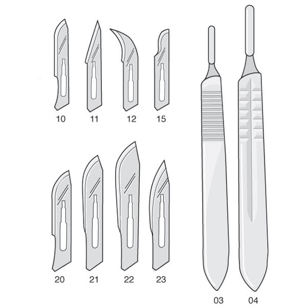handle scalpel - surgical blade