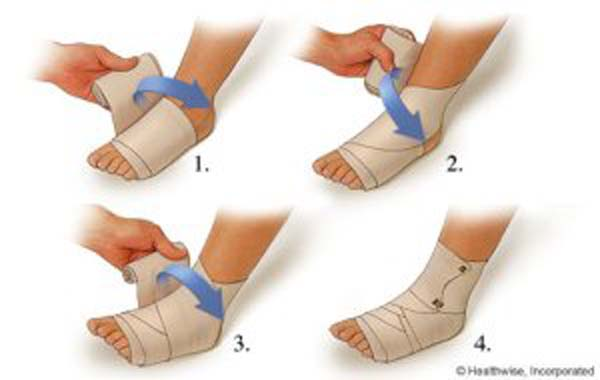 ankle-compress